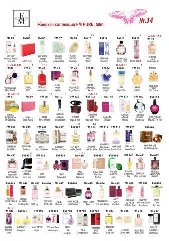 Работа в парфюмерном бизнесе - 2