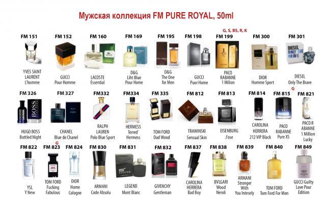 Работа в парфюмерном бизнесе - 4