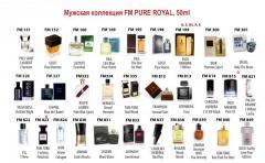 Работа в парфюмерном бизнесе - Изображение 4