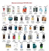 Работа в парфюмерном бизнесе - Изображение 5